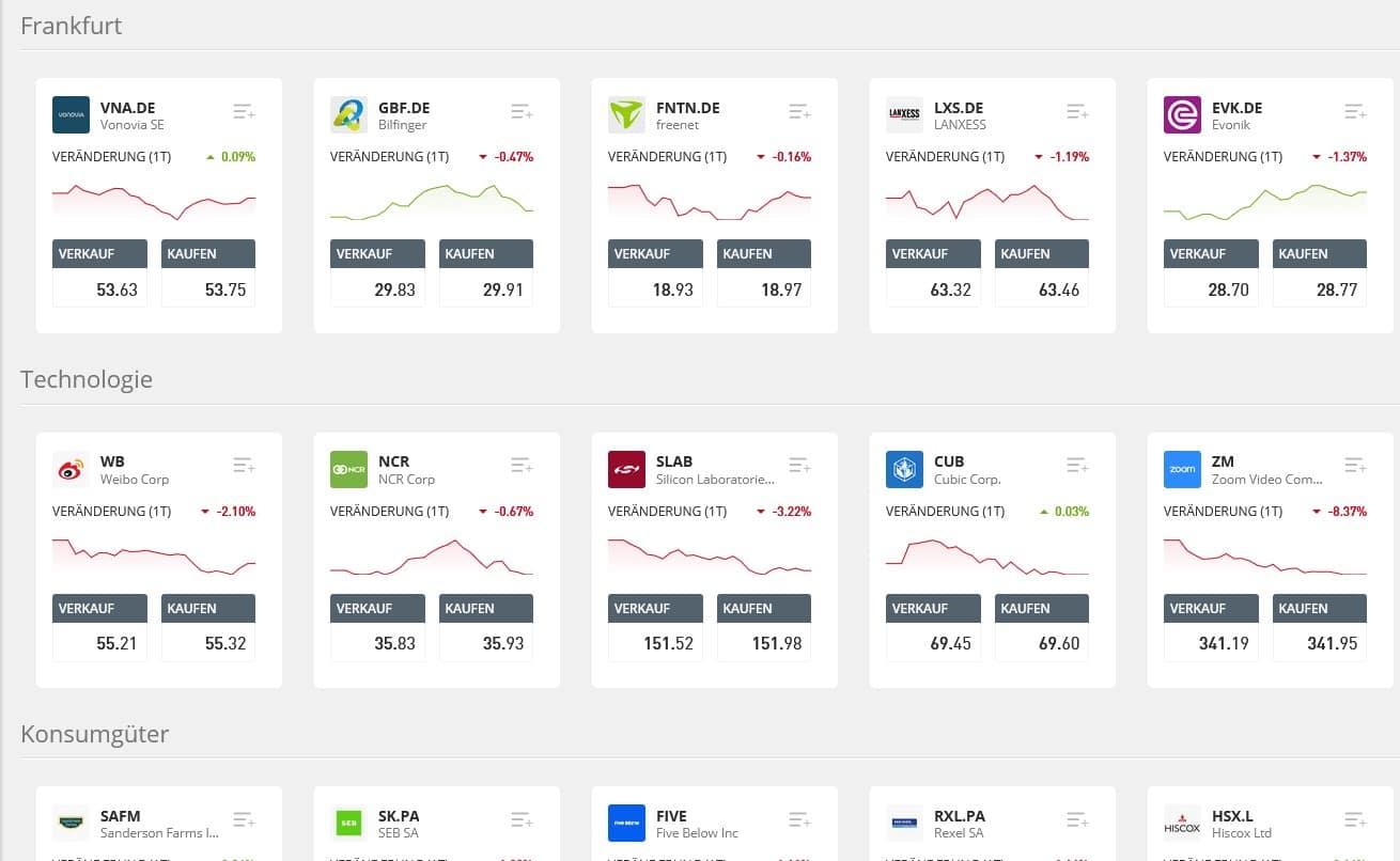 Aktien kaufen bei eToro