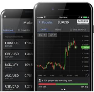 Bitcoin App Libertex